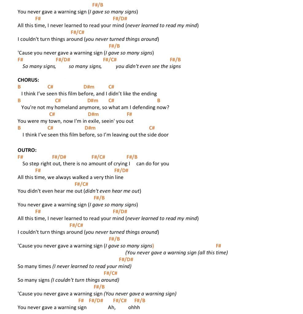 Exile Taylor Swift Bon Iver Piano Chords Lyrics Bitesize Piano